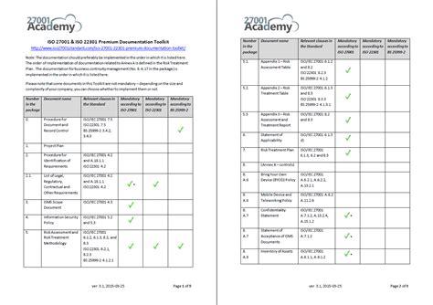 Iso 27001 & Iso 22301 Premium Documentation Toolkit