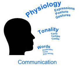 Language vs Communication | myrealestatecoach