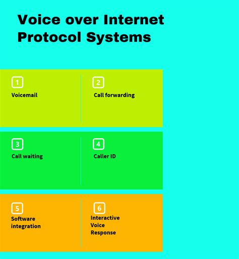 top  voip systems business phone systems