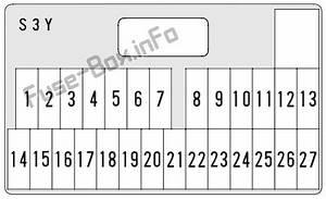 Fuse Box Diagram  U0026gt  Honda Insight  2000