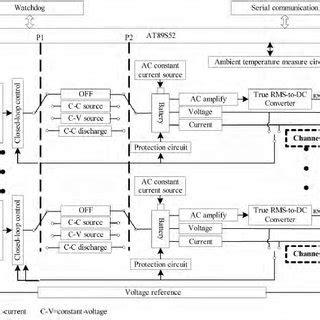 Pdf High Precision Battery Test System Based Bit Adc
