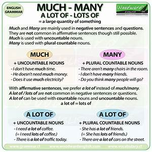 Much Many Lot Few Little Difference - Quantifiers English ...