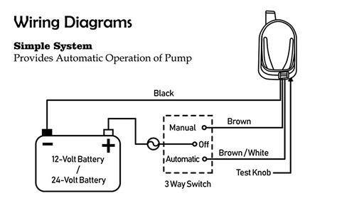 Manual Bilge Wiring Diagram by Aurelio Tech 12v Automatic Submersible Boat