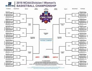 2018: Women's NCAA Basketball Tournament: Printable ...