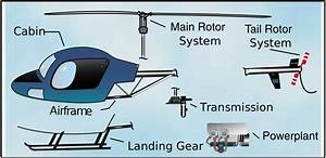 File Helicopter Expanded View Svg