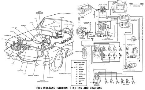 similiar 1966 mustang wiring diagram keywords auto wiring diagram 1966 mustang ignition wiring diagram
