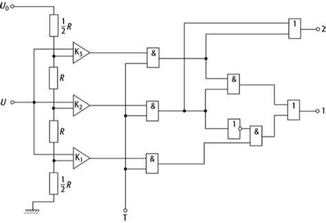 digital analog wandler radio analog digital wandler lexikon der physik