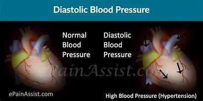 Diastolic Pressure Blood Low Does Normal Heart