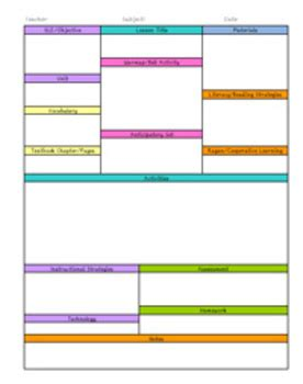 detailed activity lesson planning template   happy