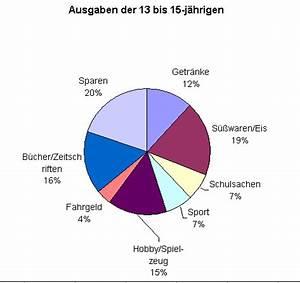 Alter Berechnen Zu Bestimmten Zeitpunkt : prozent und zinsrechnung mit excel ~ Themetempest.com Abrechnung
