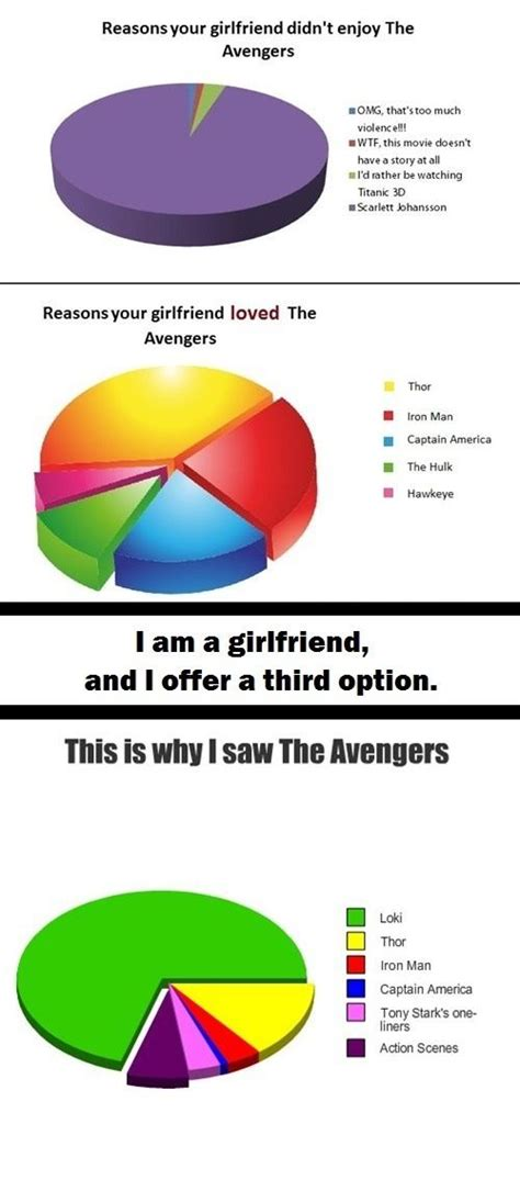 Ha! // WHOA. HOLD UP CAP FOR ME WAS BIGGER THAN IRON MAN ...