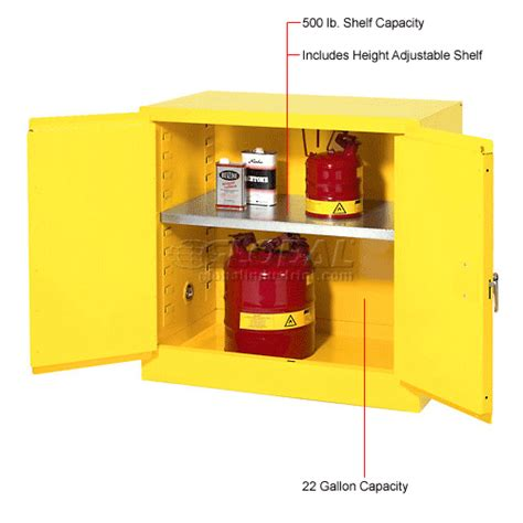 Flammable Liquid Storage Cabinet Grounding by Purchase Flammable Cabinet Flammable Cabinets Flammable