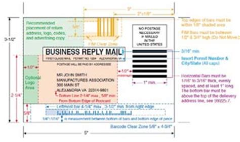 Business Reply Mail Template by Postcard Design In Indesign For Postcard Marketing Success