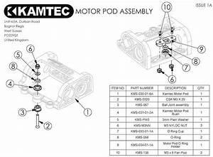 Rc Banger Racing Motor Pod Set