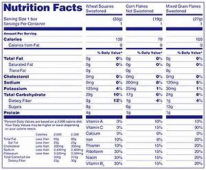 nutrition facts table template - canned fruit nutritional information