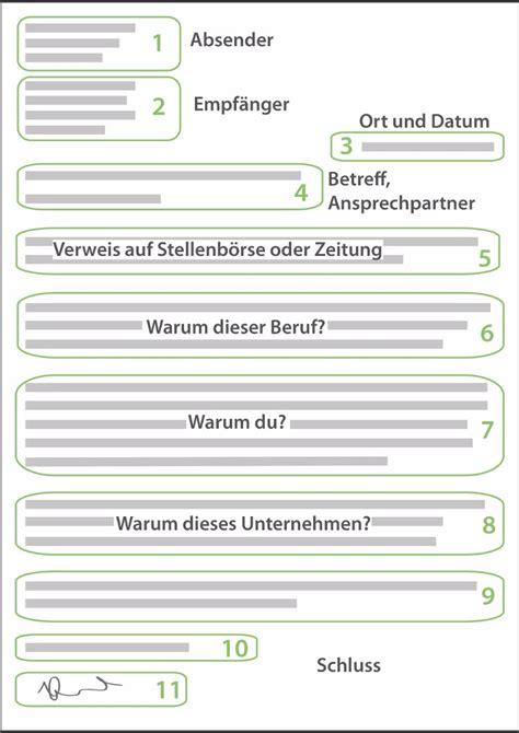 Bewerbung Anschreiben by Bewerbungsschreiben Anleitung Muster Tipps Azubiyo