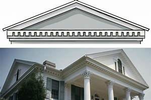 What Is a Denti... Architecture Definition