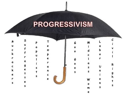 Discover what it costs and whether it's right for you. Progressive Umbrella