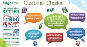 sage one support our customer charter sage one blog With customer care charter template
