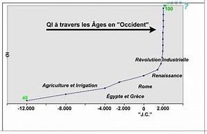 Geo France Finance Avis : pourquoi vous tes plus intelligent que vos parents potion de vie boostez votre m moire ~ Medecine-chirurgie-esthetiques.com Avis de Voitures
