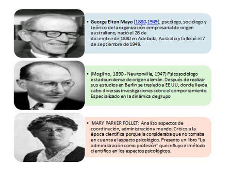 biografia koontz y weihrich tecnologos en direccion de ventas evoluci 211 n de la