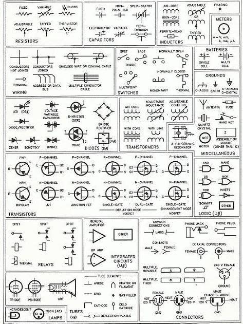Building Electrical Schematic Diagram