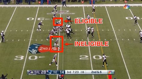 formation formations patriots nfl receiver ineligible receivers eligible rules lineman down football rule head wrap american play nbc genius certain