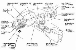 2004 Lexus Rx330 Fuse Box Diagrams : solved daewoo matiz 1999 cigarette lighter fuse location ~ A.2002-acura-tl-radio.info Haus und Dekorationen