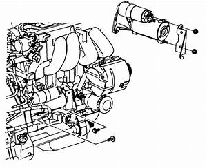 Were Would You Locate The Starter Relay On A 1995 Saturn Sl2