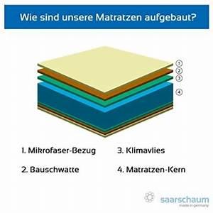 Matratze 80 200 : saarschaum aqua medicare hightech matratze 80 x 200 cm h4 ~ Eleganceandgraceweddings.com Haus und Dekorationen