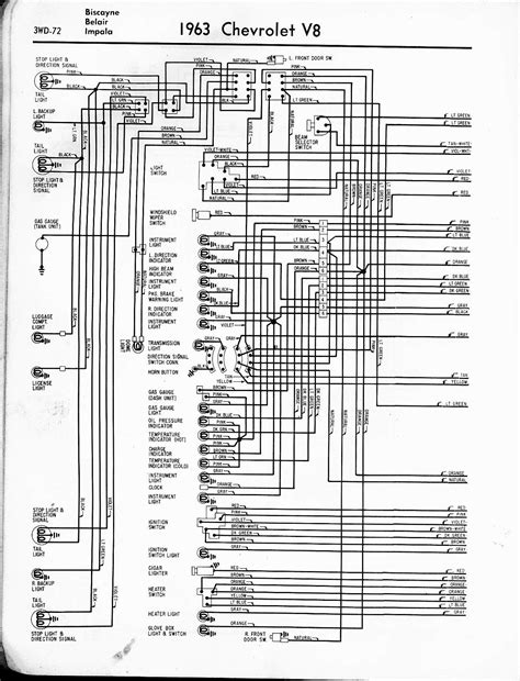 2005 Chevy Impala Ignition Switch Wiring Diagram 2005 chevy impala wiring diagram