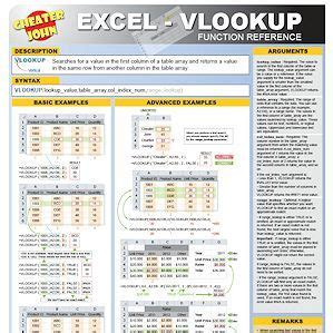 excel cheat sheet google search technology excel