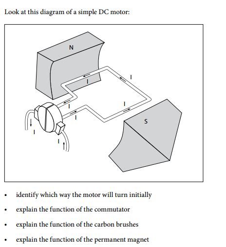 Function Of Electric Motor by What Is The Function Of Brushes In A Dc Motor Impremedia Net