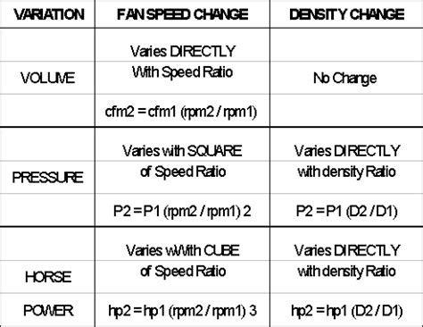 Fan Applications & System Guide