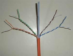 Cat 6 Cable Termination Diagram