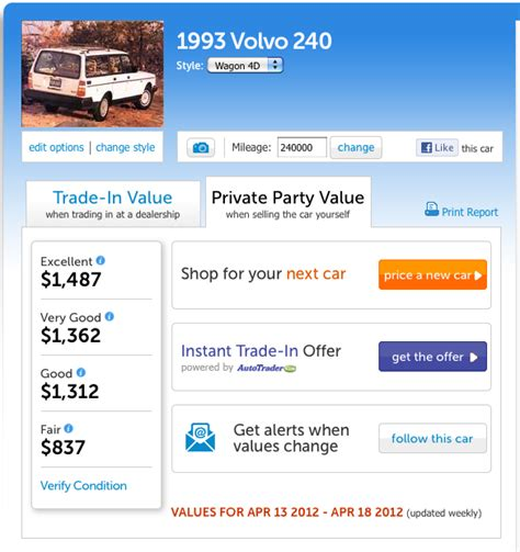 kelley blue book used cars value trade 2012 lincoln mkz user handbook kelley blue book launches follow this car e mail alerts to track used car values oregonlive com