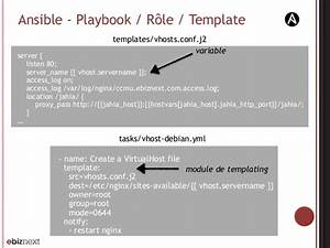 devops avec ansible et docker With ansible template example