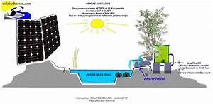 Fontaine De Jardin Solaire : exceptionnel fontaine a eau exterieur solaire 2 ~ Dailycaller-alerts.com Idées de Décoration