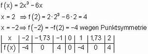Funktionswerte Berechnen : l sungen differenzialrechnung vbka vi ~ Themetempest.com Abrechnung