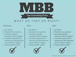 32 Reasons Why MBB Rule Consulting - Firmsconsulting