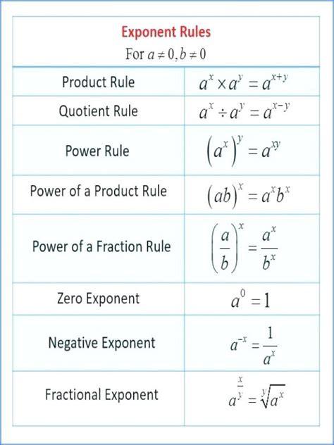 Exponent Rules Worksheets Worksheet Doc Albertcowardco