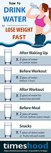 How Much Water Should We Drink To Lose Weight