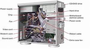 Computer Specifications  U0026 System Unit  U2013  Ud83c Udf38 Aqilah Azhar