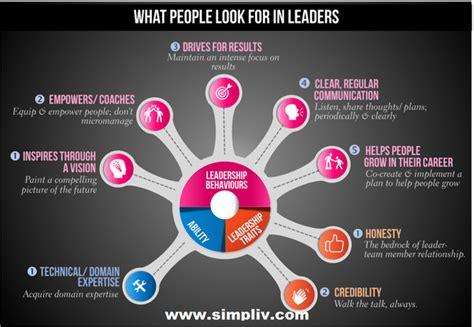 present    good leader  work quora