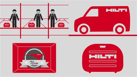 Hilti. Fleet Management   NudesignMovies