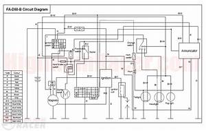 110cc Quad Bike Wiring Diagram  U2013 Wiring Diagram