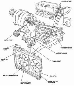 2003 Honda Civic Radiator Fan Wiring Diagram
