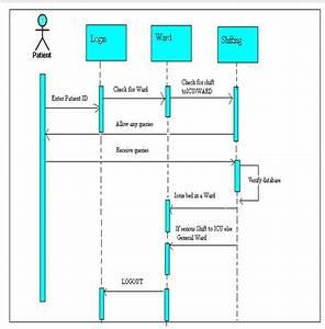 Patient Billing System Capstone Project Document
