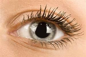 Eye Symptoms  March 2015