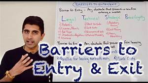 Y2 10  Barriers To Entry And Exit  Sources Of Monopoly
